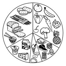 Healthy Eating List Of Eating Healthy Food Coloring Pages Food Color Pages