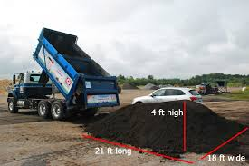 how does it measure up greely sand u0026 gravel