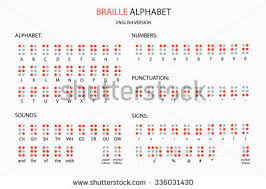 braille alphabet stock images royalty free images u0026 vectors