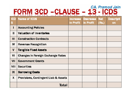 icds cash restrictions as u0026 schedule iii amendments