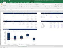 full access financial modeling courses online certification