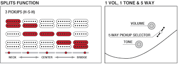 custom fender stratocaster hsh wiring help guitarnutz 2