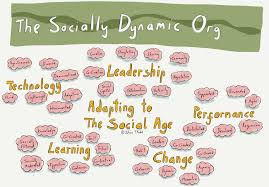 6 tips to transform into a socially dynamic organization that