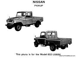 1980 nissan patrol nissan patrol 60 model photos