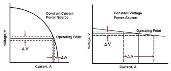cv vs cv constant current vs constant voltage output
