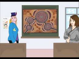 Art And Design Gcse Ideas And Concepts In Art And Design Study Guide Gcse Youtube