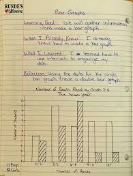 4th Grade Graphing Worksheets Math Journal Sundays Bar Graphs Runde U0027s Room Bloglovin U0027