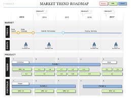 28 microsoft roadmap template road map project related keywords