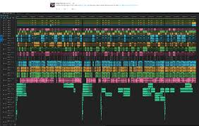 pubg video editing timeline for the last pubg video on hat films channel