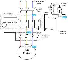 wiring diagram for dol motor starter wiring diagram
