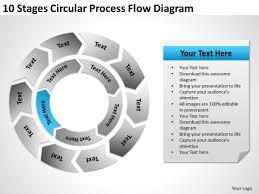 10 stages circular process flow diagram ppt business plan