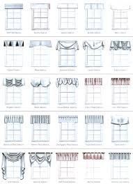 types of curtains accessories amazing hanging valances curtains and drapes
