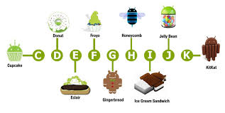 version of android history of android then and now