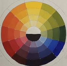 how to paint a colour wheel in acrylic u2014 online art lessons