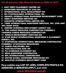 New Zealand Job Interview 2013 Ofw Abroad