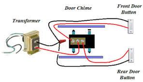 doorbell transformer wiring doorbell transformer wiring u2022 wiring