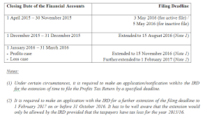 hong kong profits tax return filing for the year 2015 16 let s