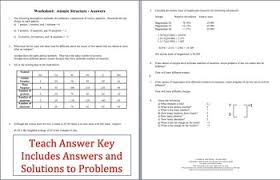 atoms and atomic structure worksheet by amy brown science tpt