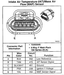 where do i locate the iat sensor on a 2001 chevy suburban