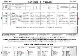 bureau veritas le havre the sunderland site page 125