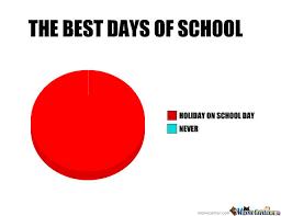 Monday School Meme - monday my weekend melennie s blog