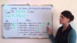 n10 006 comptia exam network test certification questions youtube
