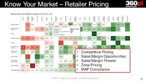 Walmart Floor Plan Holiday Strategies Unwrapped A Look Back At Amazon Walmart And Othe U2026
