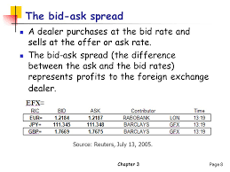 bid rate school of business administration ppt