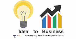 idea to business developing feasible business ideas nacet