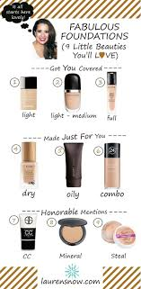 441 best images about foundation guide on applying foundation foundation colors and concealer
