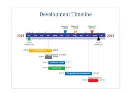 project timeline template simple project timeline template