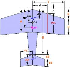 aerodynamic chord aircraft center of gravity calculator
