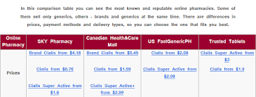 average price of cialis generic cialis mastercard buy cialis usa