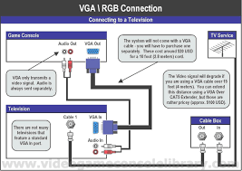 hdmi to rca cable wiring diagram gooddy org and kwikpik me