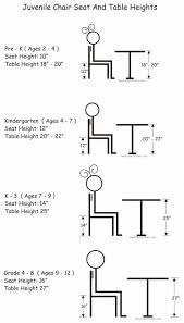 Standard Seat Height | remarkable dining chair height of standard room home gallery