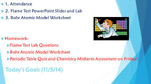 chemistry daily lesson plans quarter 2 ppt download