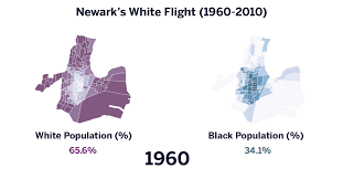 Map Of Warren County Nj 10 Maps That Show Newark U0027s Dramatic Change Since The Riots Nj Com