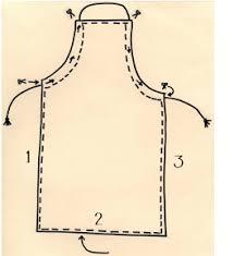 fabriquer un tablier de cuisine faire un tablier pour enfant indications coutures filoute couture
