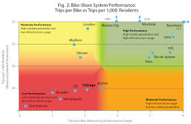Chicago Divvy Bike Map by Why Divvy Needs To Densify As It Expands U2013 Streetsblog Chicago