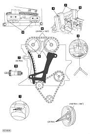 to replace timing chain on bmw 323i e90 2005