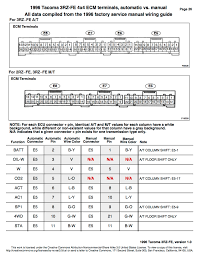 1995 5 2004 tacoma a t vs m t ecu pinouts page 2 yotatech forums