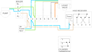 external programmers for combination boilers alluring wiring a