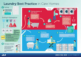 care home design guide uk jla s laundry room best practice infographic helping care home