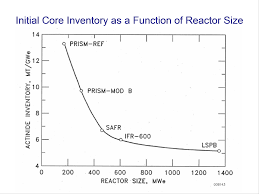 critique of mit nuclear fuel cycle report the energy collective