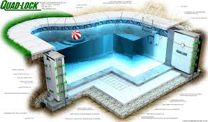 Pool Design Software Interesting Indoor Pools Design Ideas With Rectangle Shape F Also