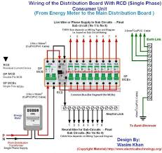 diy wiring a consumer unit and installation for house distribution