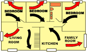 home escape plan staying alive home escape plan