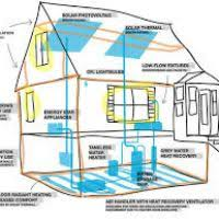 Small Efficient Home Plans 100 Small Energy Efficient Home Plans Energy Efficient