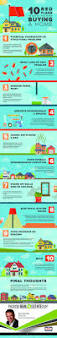ideas about home buying tips on pinterest phoenix shopping what to