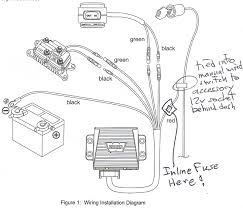 polaris winch wiring diagram u2013 wirdig u2013 readingrat net